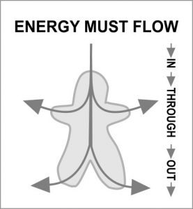 energy-must-flow